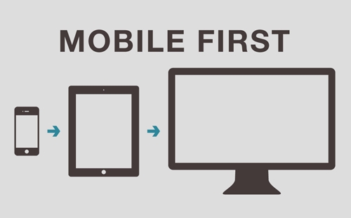 What is mobile first and why should I care?